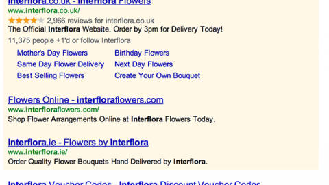 Interflora SEO Penalty Analysis 2013