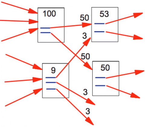 PageRank Sculpting: Yes it does Work!